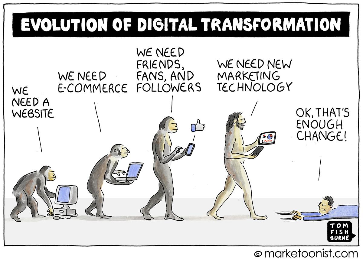 evolution of digital transformation